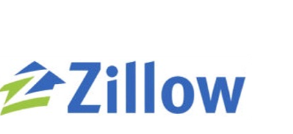 Scottsdale Real Estate Zillow